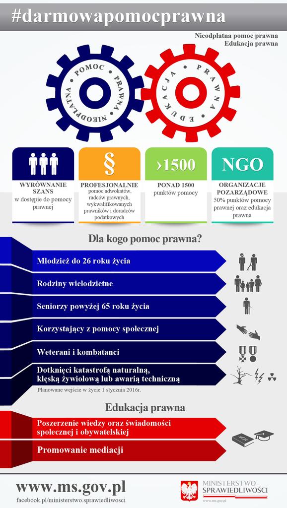 infografika_caly_system_1.jpeg